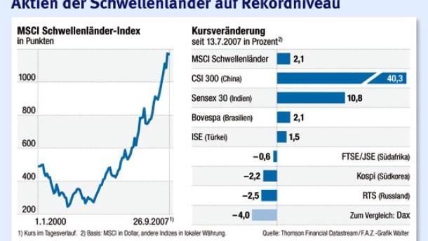 Schwellenbörsen trotzen der Finanzkrise