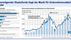 Nur Staatsfonds als Käufer in Sicht