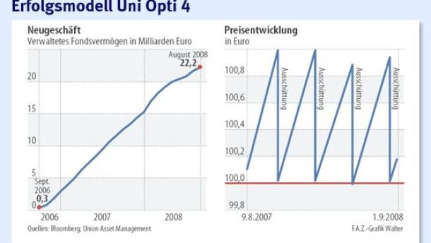 Größter deutscher Fonds verliert Steuervorteil