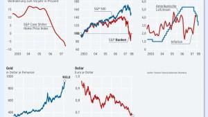 Strategien für stürmische Börsen