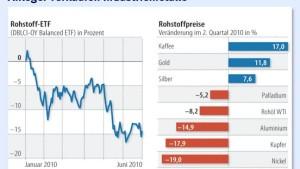 Konjunktursorgen drücken Rohstoffpreise