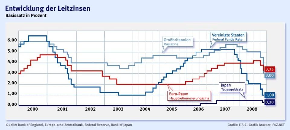 Immobilienblase – ein geflügeltes Wort. In den vergangenen 3 Jahrzenten konnten verschiedene Immobilienblasen weltweit beobachtet werden. Die meisten Leser werden dabei die Subprime-Krise unter privaten Wohnimmobilien in den USA aus den Jahren um in Erinnerung haben, die zur internationalen Finanzkrise führten.