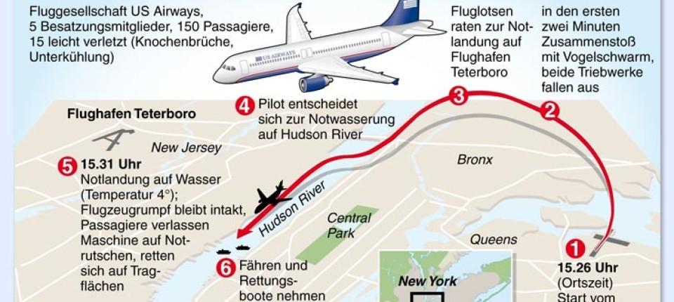 Notlandung Im Hudson River Heldenhaft Ins Wasser Gesetzt